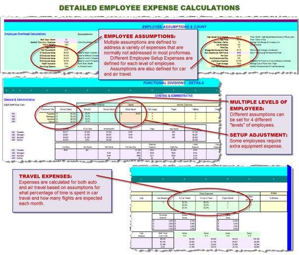 Employee Expense Calculations